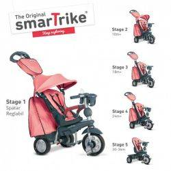 Tricicleta Smart Trinke Explorer 5in1 Pink
